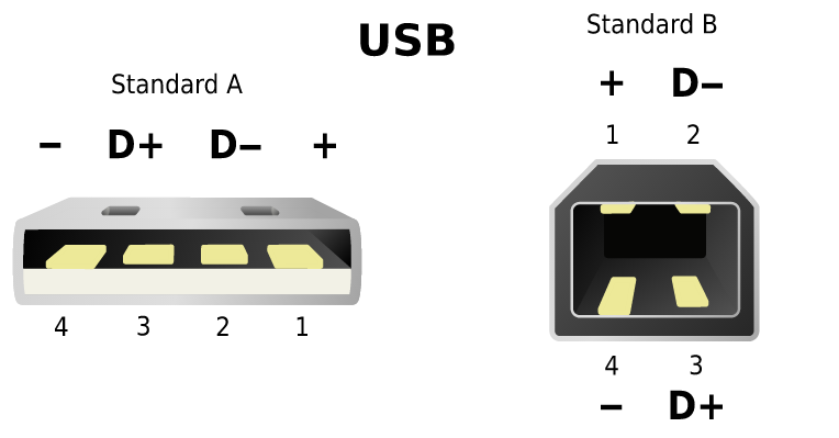 usb connectors pin diagram