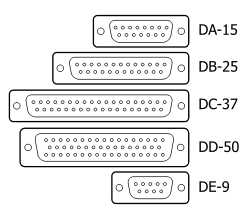 Types of DB Connector