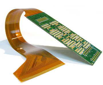 printed circuit boards  pcbs Flexible Wiring Braiding Flexible Wiring Braiding