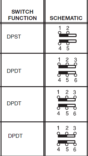 Types of Slide Switch