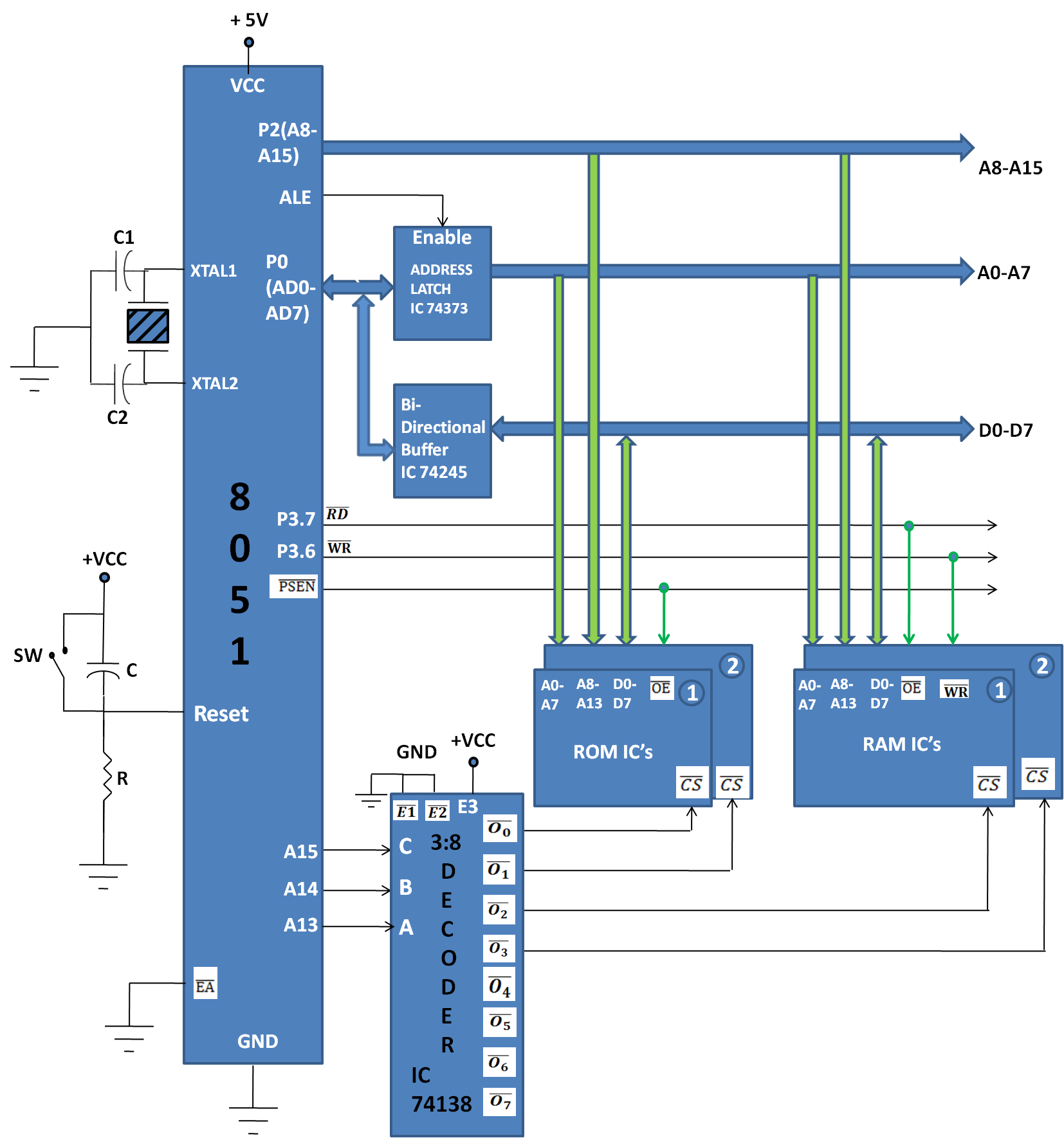 memory mapping of 8051