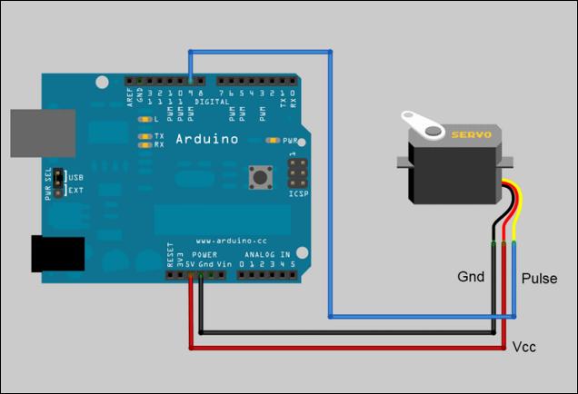Arduino servo.h download