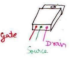 Principle of MOSFET - Microelectronics Lab